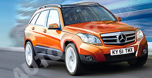 301 moved permanently for New mercedes benz small suv