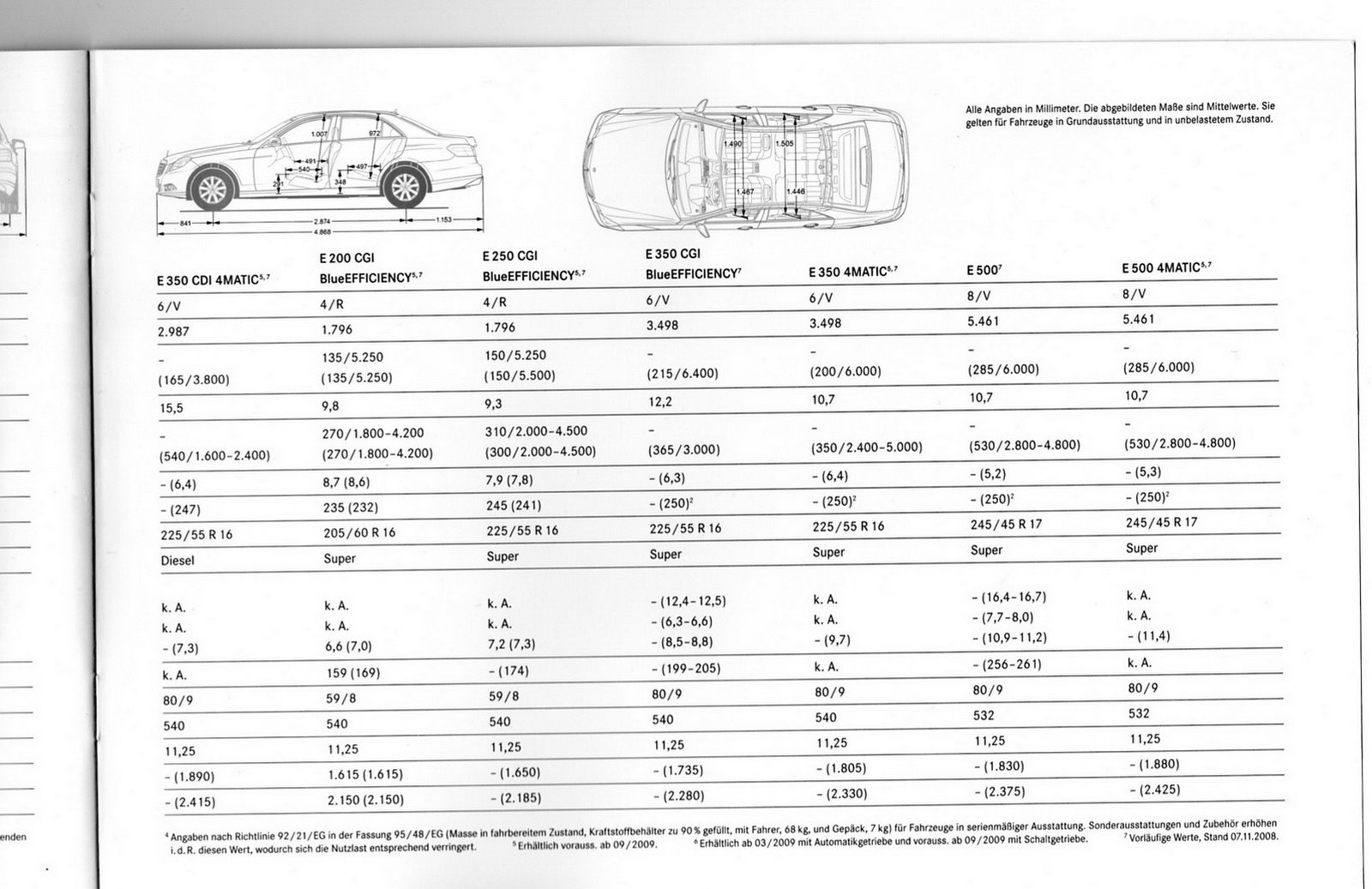2010 Mercedes E Class Sedan Official Brochure Scans Leaked